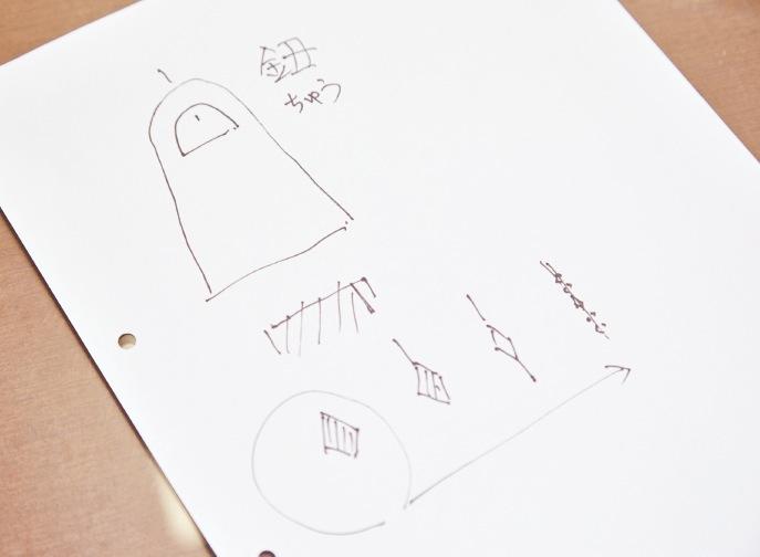 銅鐸の紐をかける部分「鈕」の断面の形で、 銅鐸の製造時期が分かる